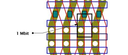 2004 年:美光開發業界首款 6F2 DRAM 單元