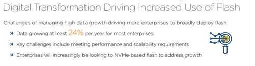 Digital Transformation Driving Increased Use of Flash