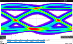 Oscilloscope Measurement