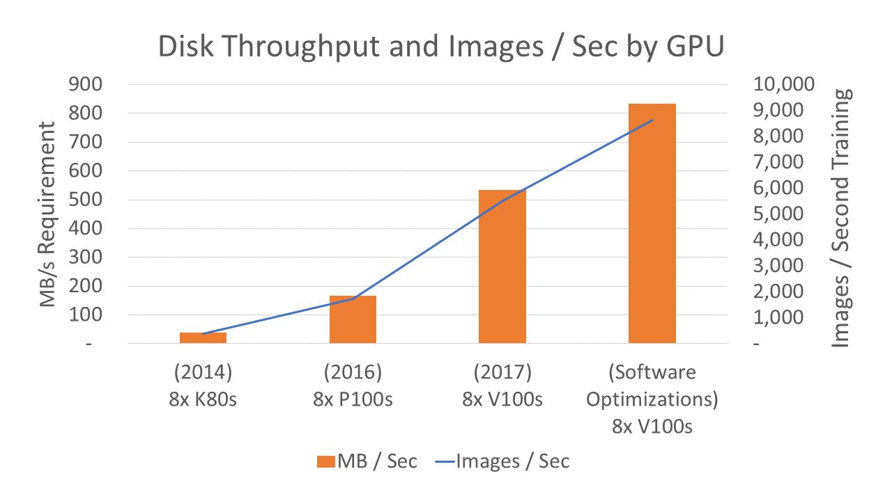 AI Blog - Figure 1