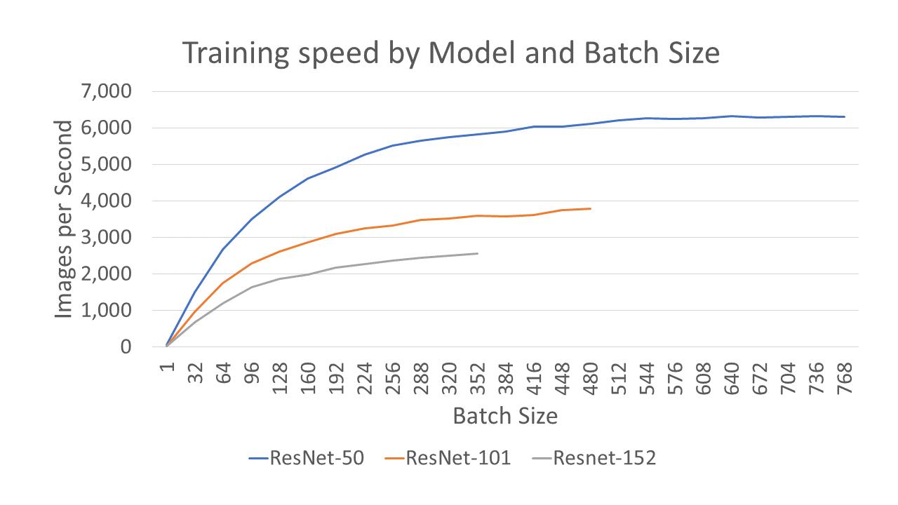 AI Blog - Figure 3
