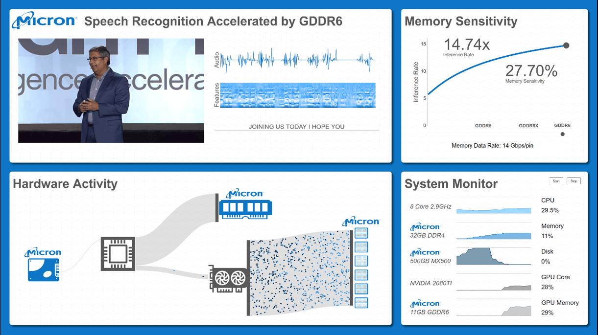 NVIDIA GTC Speech recognition Images