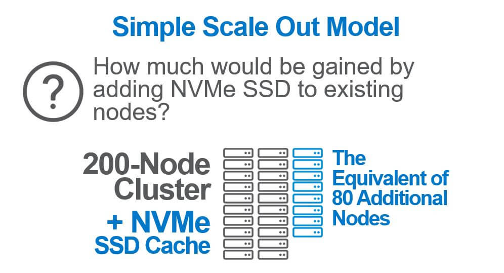 Speed up Your Hadoop Cluster with the Micron 9300 NVMe SSD as YARN Cache
