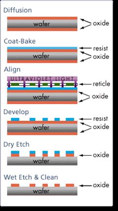 fabrication diagram