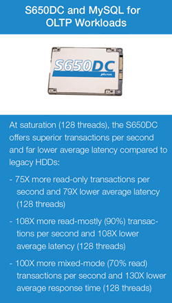 Micron® S650DC SAS SSD: MySQL® Database for Web Serving Never Looked So Good - Sidebar